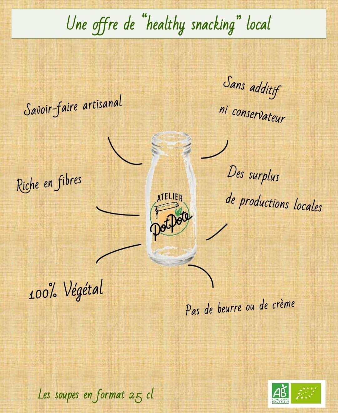 Soupe Potimarron, Coco et Curry BIO (25cl)