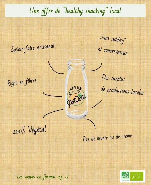Gazpacho Tomate et Sarriette BIO (25cl)