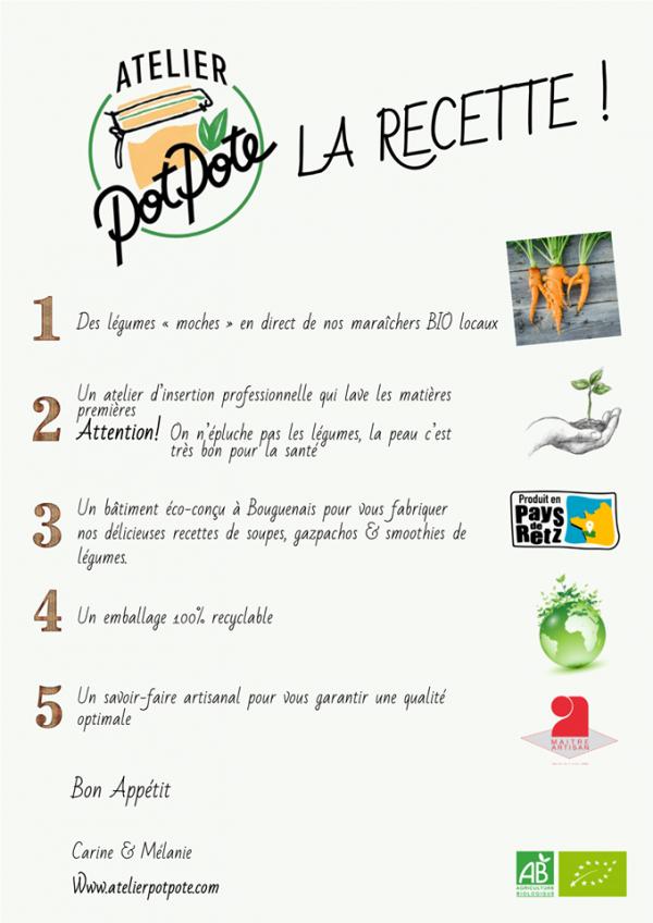 Gazpacho Courgette et Persil BIO (25cl)